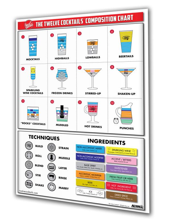 twelve cocktails poster